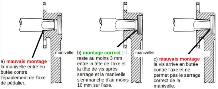 montage-pedalier